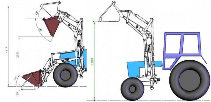 Навесное оборудование на МТЗ 82 – цены | Купить навесное.